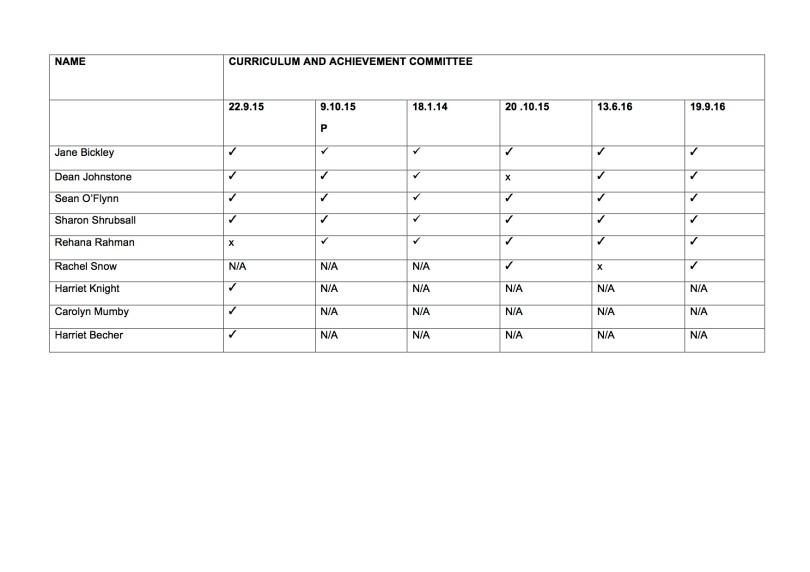 ashmead-governor-attendance-2015-16