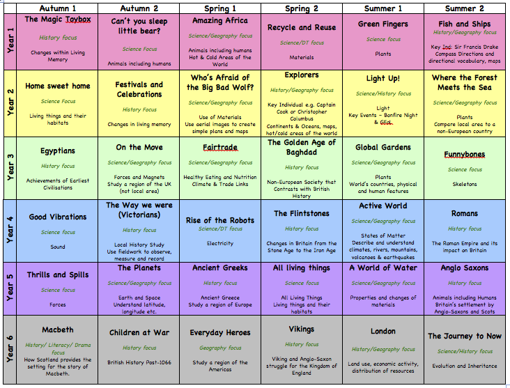 Curriculum Map 2015-16 for website